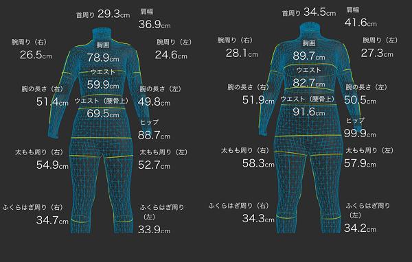 zozoスーツで計測した妊娠前と妊娠後の体型変化