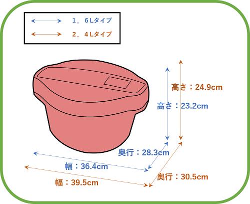 ホットクックの幅、奥行き、高さが1.6Lと2.4Lサイズでどれだけ違うかを示す図