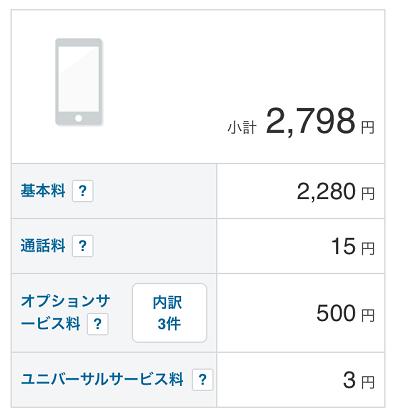 ワイモバイルの請求画面で、支払い合計金額が2,798円になっている。