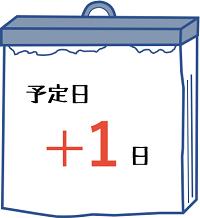 「予定日+1日」と書かれた日めくりカレンダーのイラスト
