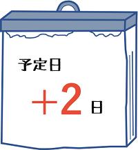 「予定日+2日」と書かれた日めくりカレンダーのイラスト