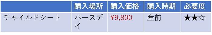 チャイルドシートの価格等一覧表