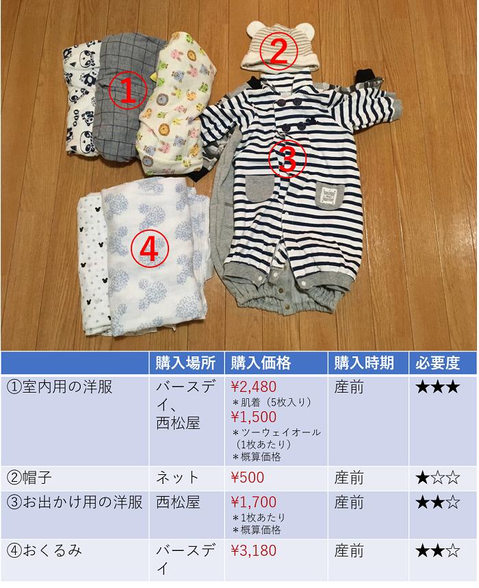 洋服関連の新生児グッズ一覧表