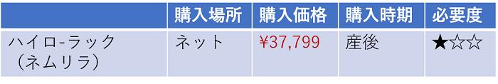 ハイローラックの価格等の一覧表