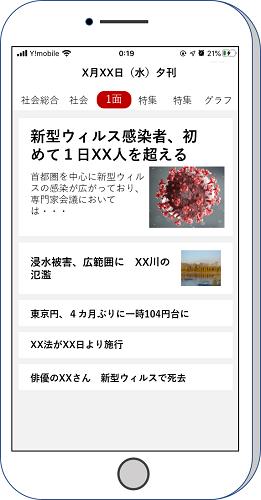 朝日新聞デジタルのスマホ画面イメージ